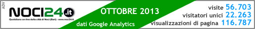 banner-noci24-analytics